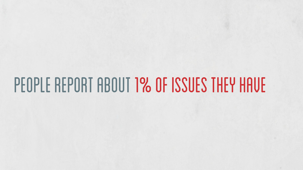 people report about 1% of issues they have