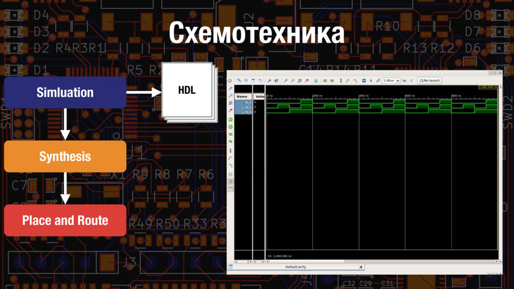 Схемотехника Simluation Synthesis Place and Rou...