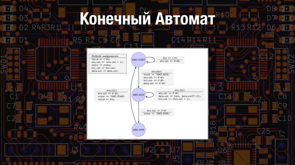Конечный Автомат Figure 11: UART Timing Diagram...