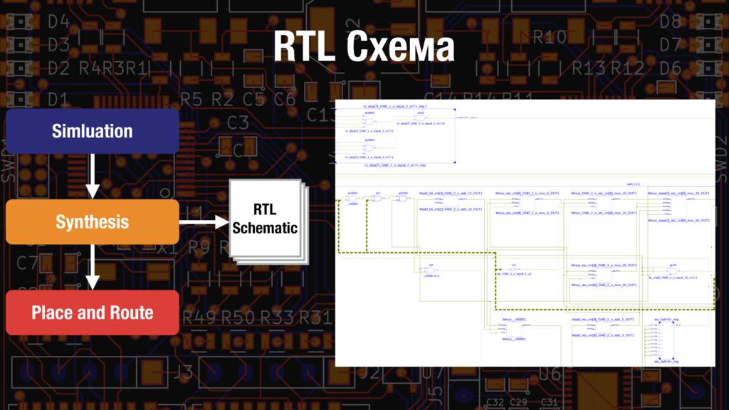 RTL Схема and4b3 rx_data[7]_GND_1_o_equal_2_o<7...
