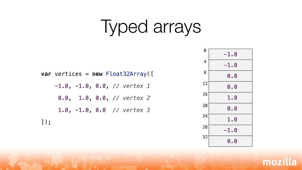 Typed arrays var vertices = new Float32Array([ ...