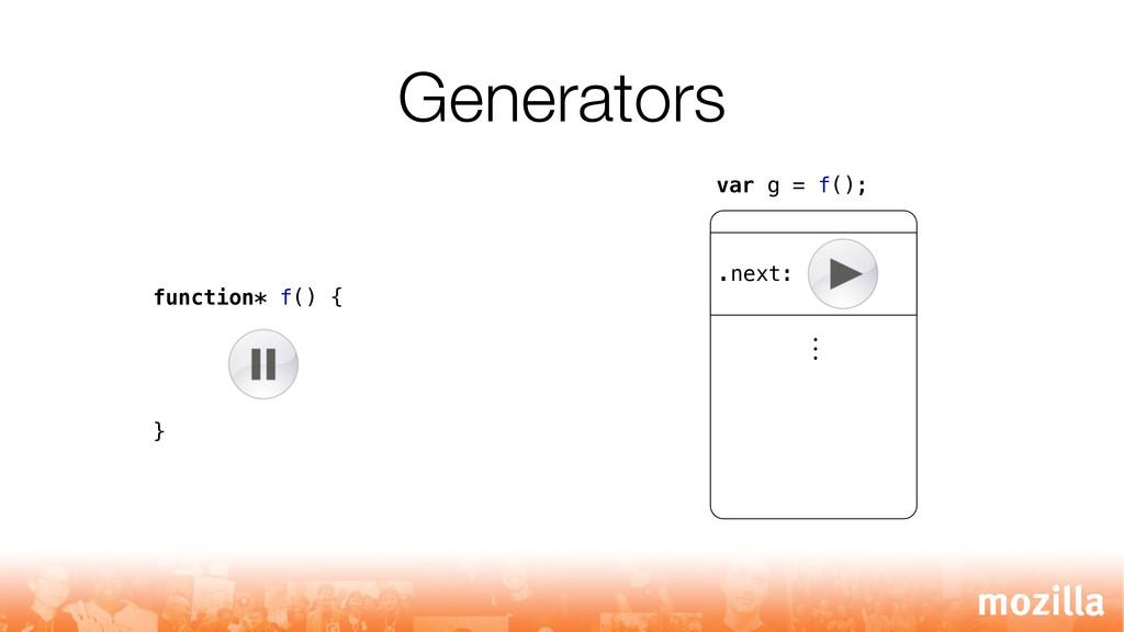Generators function* f() { } .next: var g = f()...
