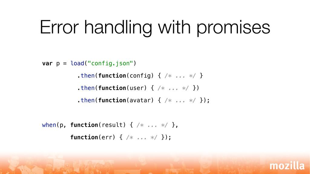 "Error handling with promises var p = load(""conf..."