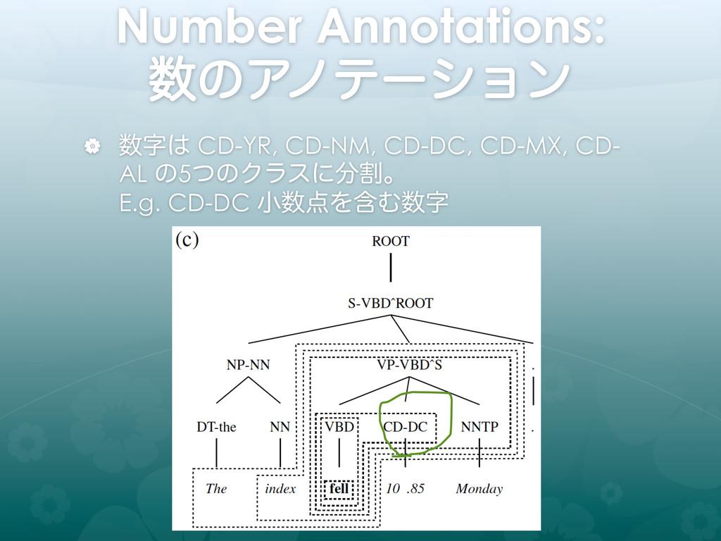 Number Annotations:  ͷΞϊςʔγϣϯ |  CD-YR,...