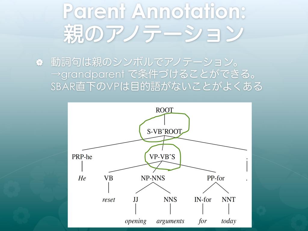 Parent Annotation: ͷΞϊςʔγϣϯ | ಈࢺ۟ͷγϯϘϧͰΞϊ...
