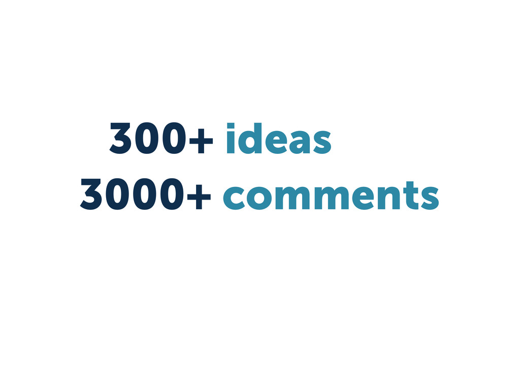 300+ ideas 3000+ comments