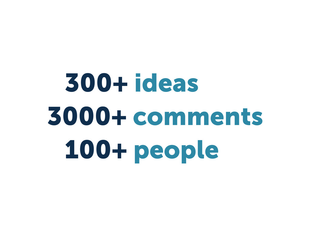 300+ ideas 3000+ comments 100+ people