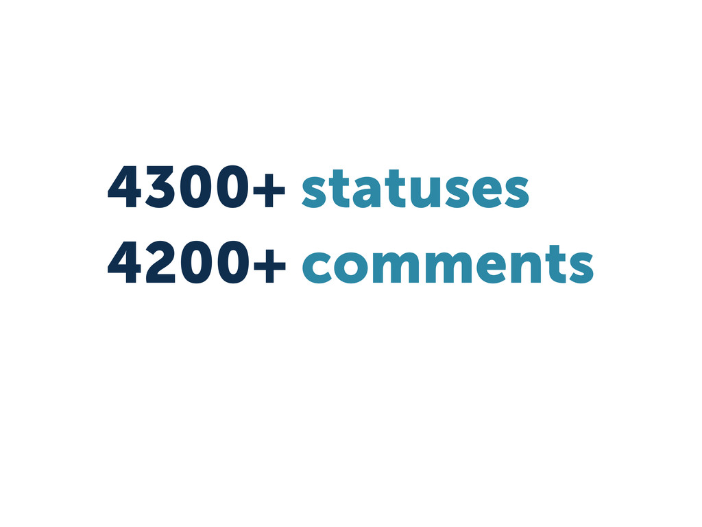 4300+ statuses 4200+ comments