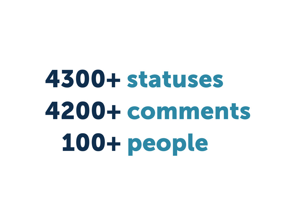 4300+ statuses 4200+ comments 100+ people