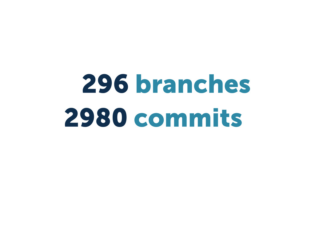 296 branches 2980 commits