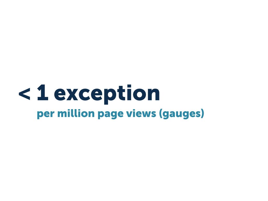 < 1 exception per million page views (gauges)