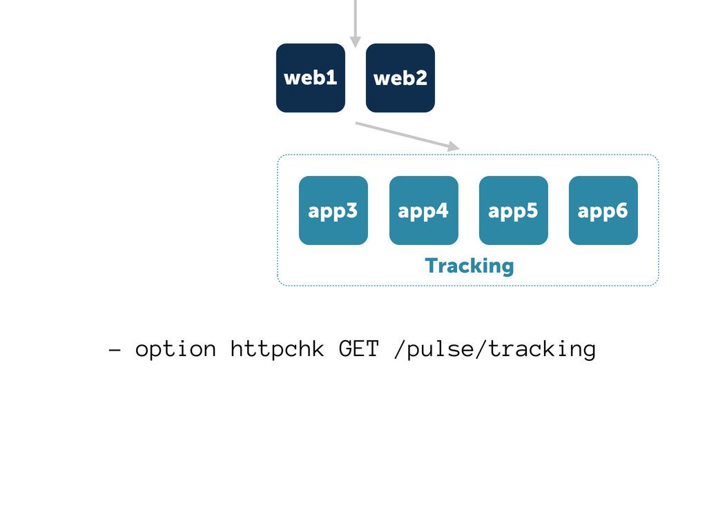 Tracking app3 app4 app5 app6 web1 web2 - option...