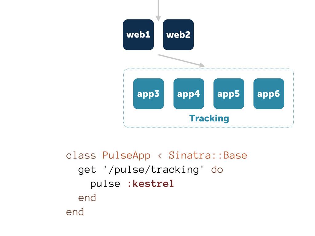 Tracking app3 app4 app5 app6 web1 web2 class Pu...