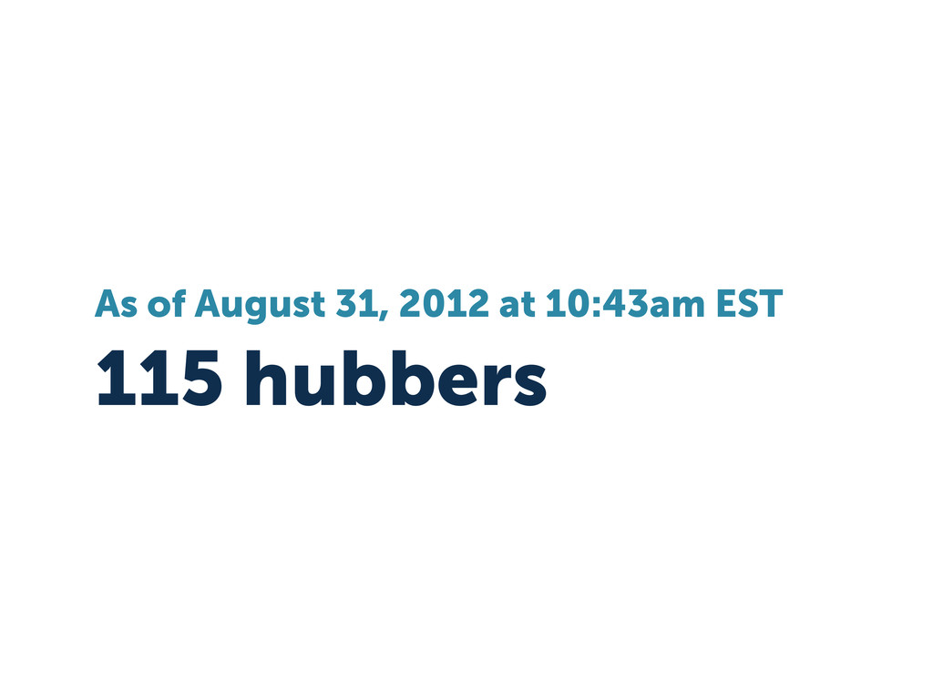115 hubbers As of August 31, 2012 at 10:43am EST