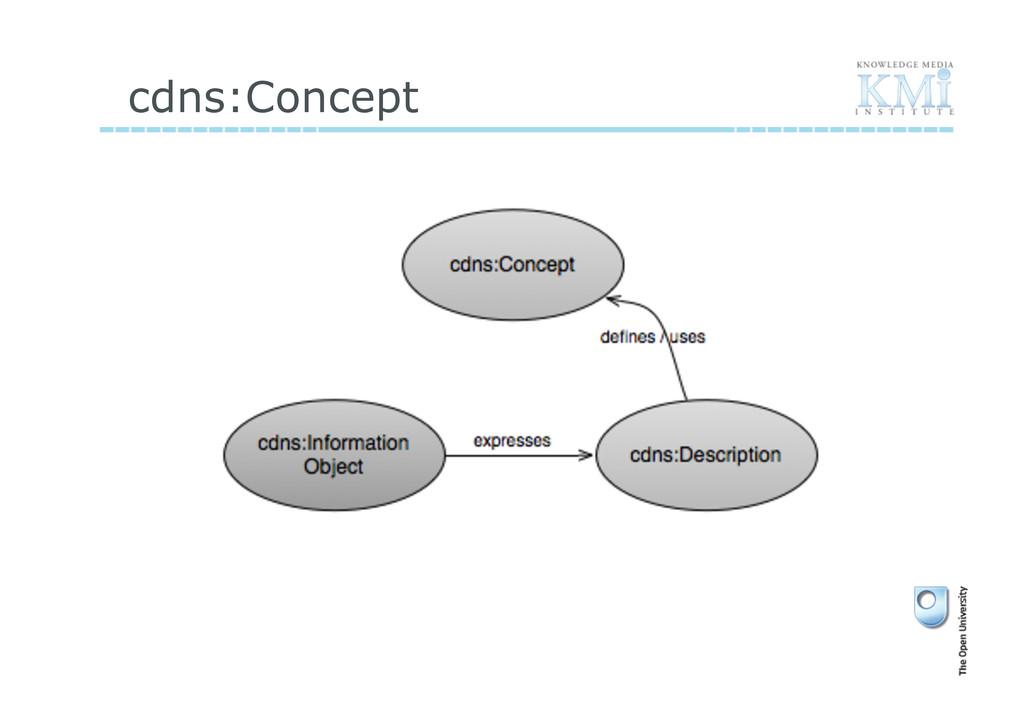 cdns:Concept