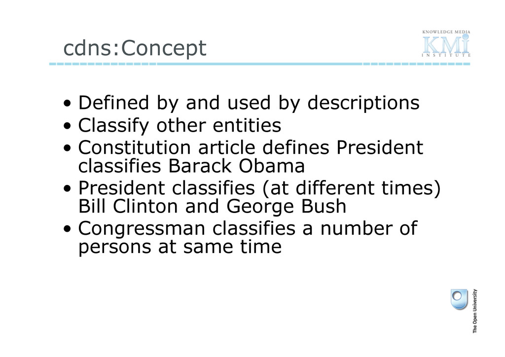 cdns:Concept • Defined by and used by descript...