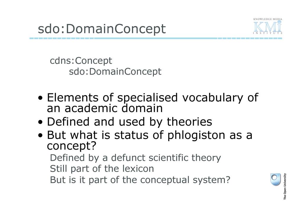 sdo:DomainConcept cdns:Concept sdo:DomainConcep...