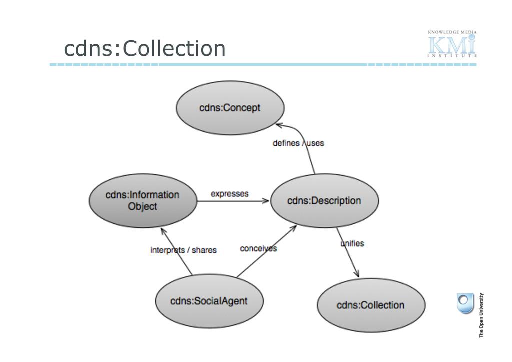 cdns:Collection