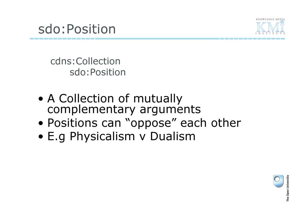 sdo:Position cdns:Collection sdo:Position • A ...