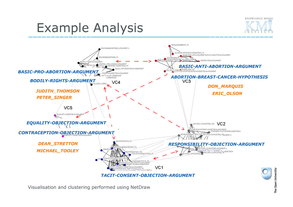 Example Analysis Visualisation and clustering p...
