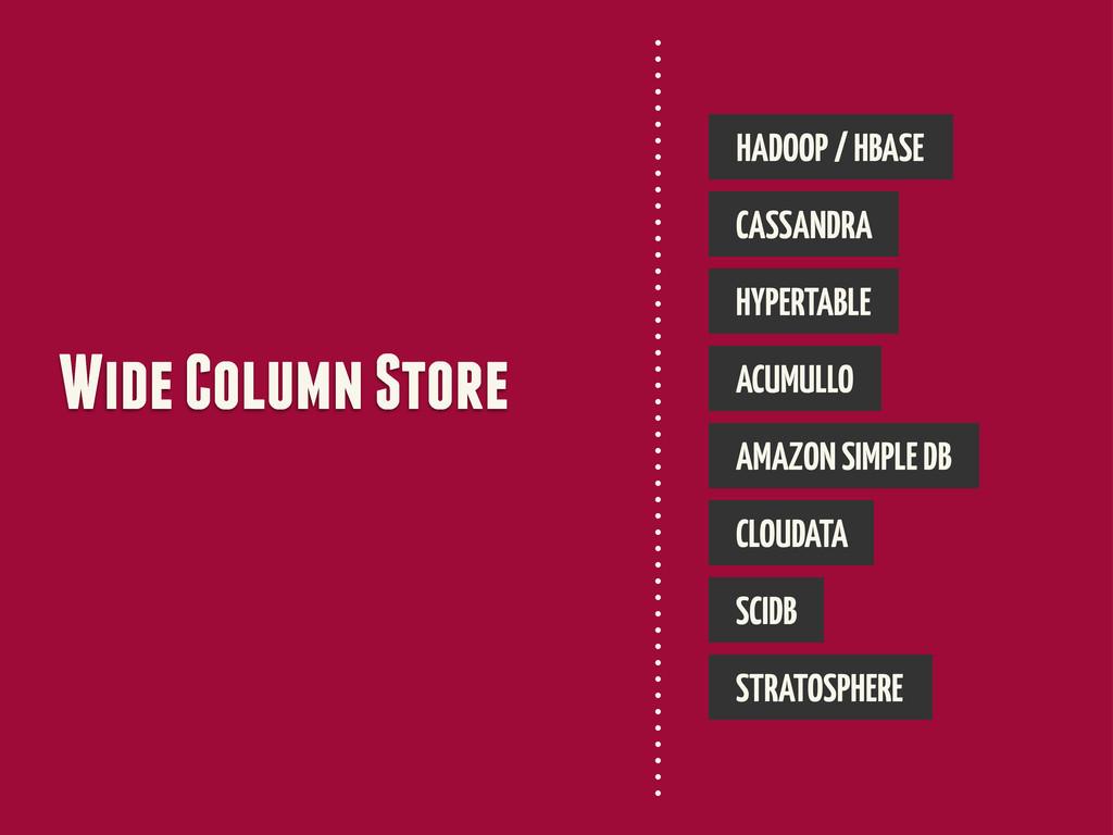 Wide Column Store HADOOP / HBASE CASSANDRA HYPE...
