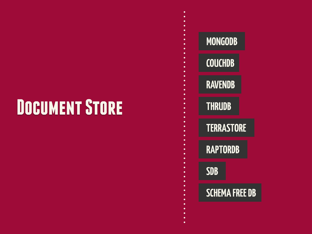 Document Store MONGODB COUCHDB RAVENDB THRUDB T...