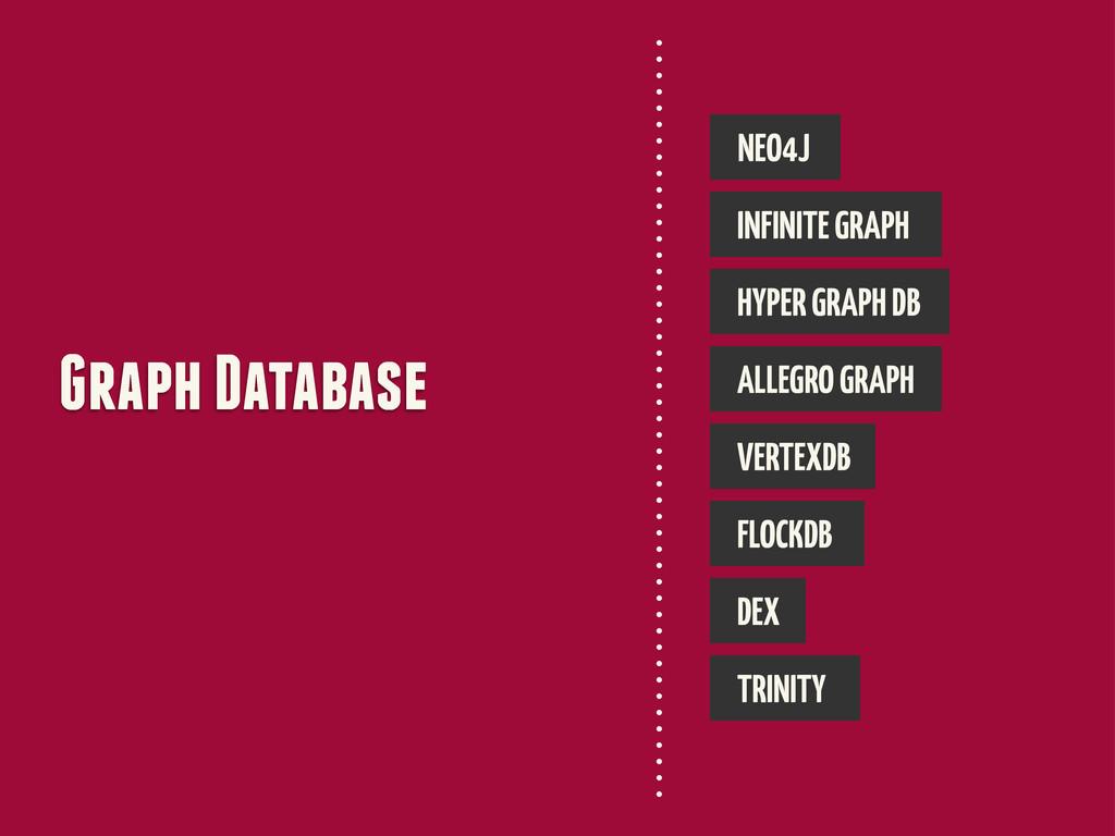 Graph Database NEO4J INFINITE GRAPH HYPER GRAPH...
