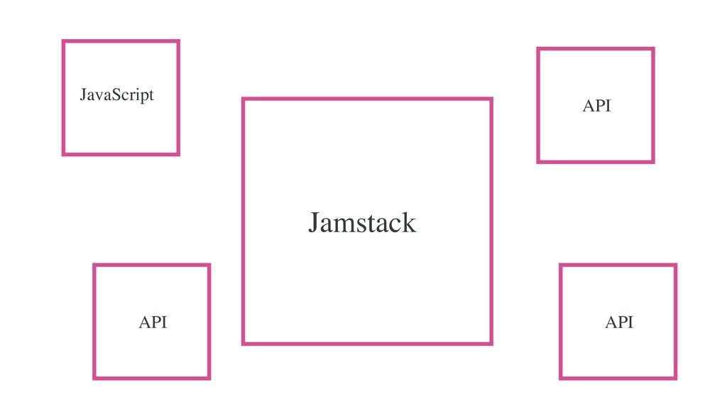 Jamstack JavaScript API API API