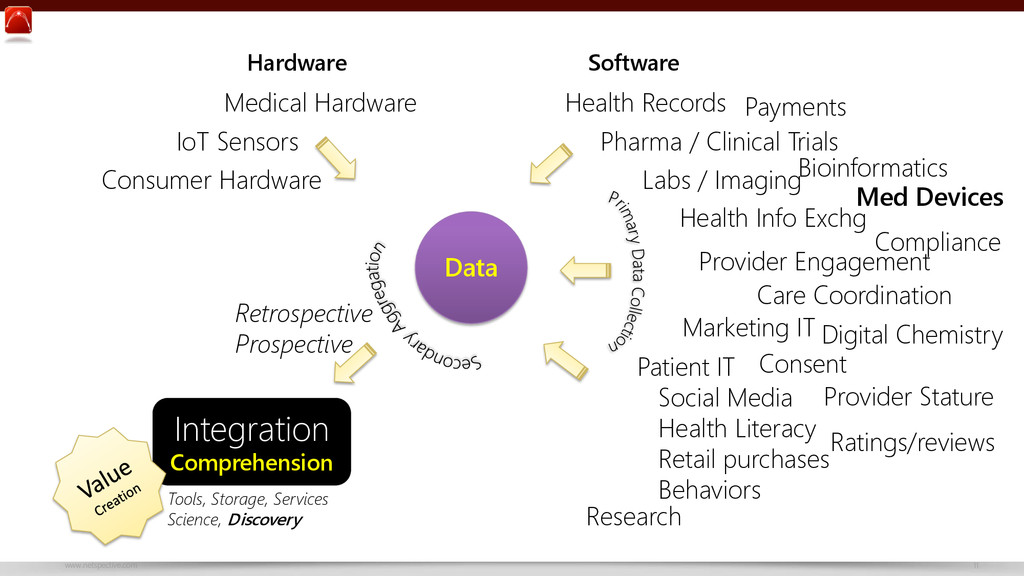 www.netspective.com 11 Data Medical Hardware Co...