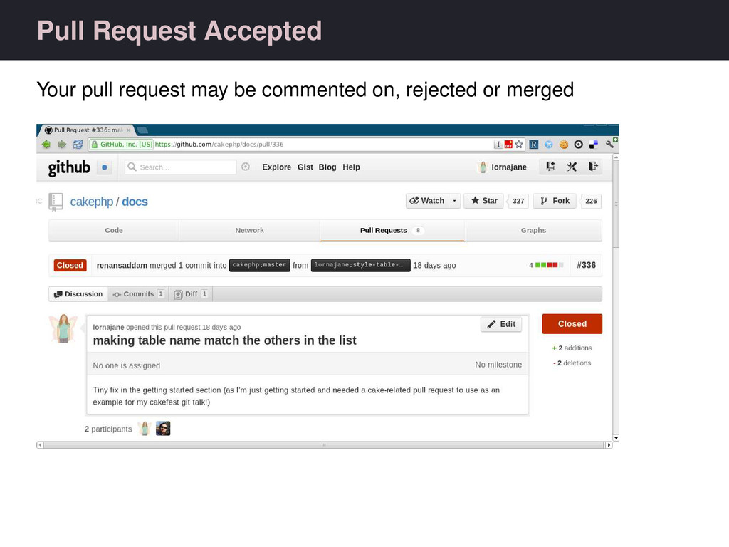 Pull Request Accepted Your pull request may be ...