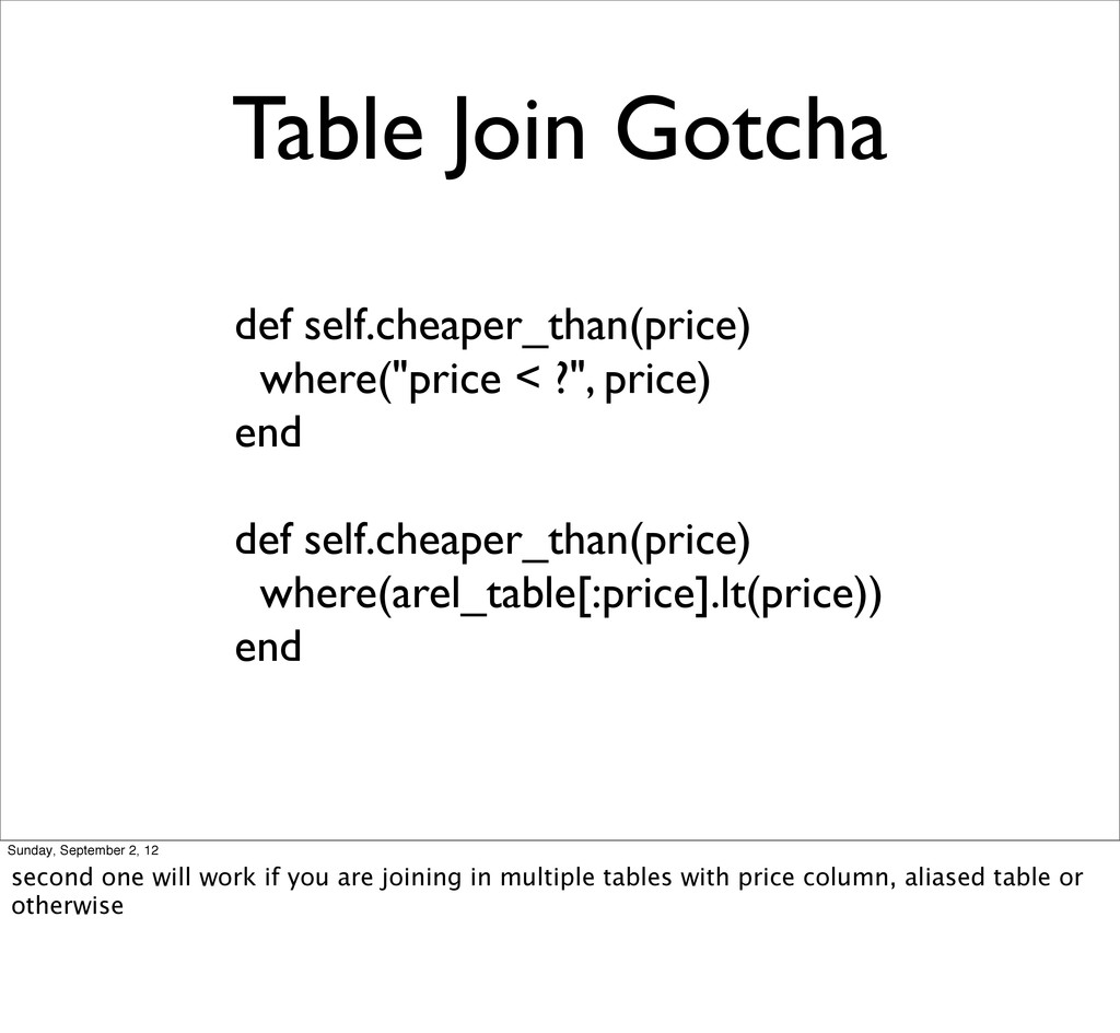 Table Join Gotcha def self.cheaper_than(price) ...