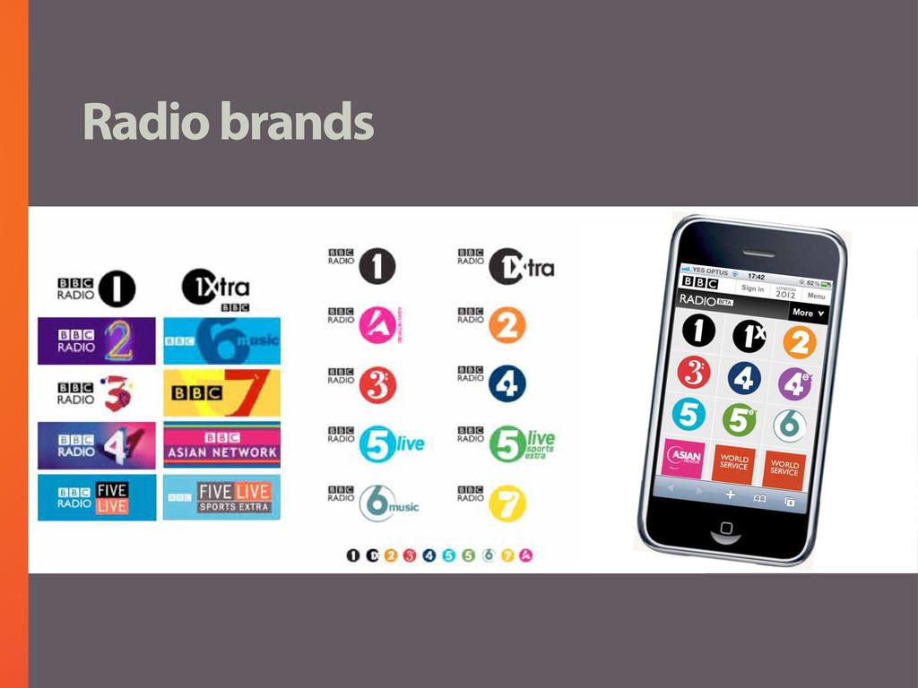 Radio brands