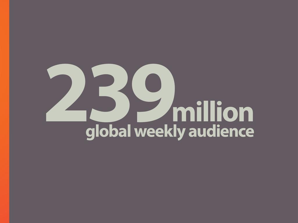 239million global weekly audience