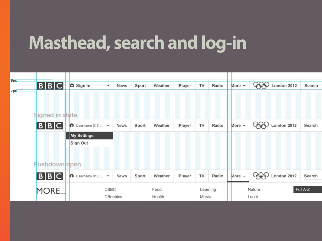 Masthead, search and log-in