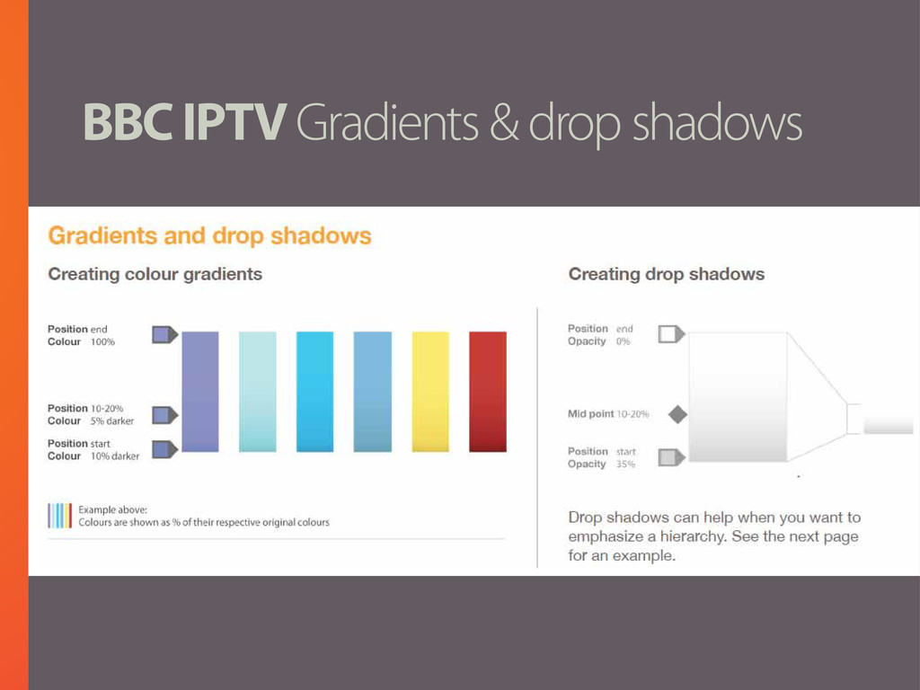 BBC IPTV Gradients & drop shadows