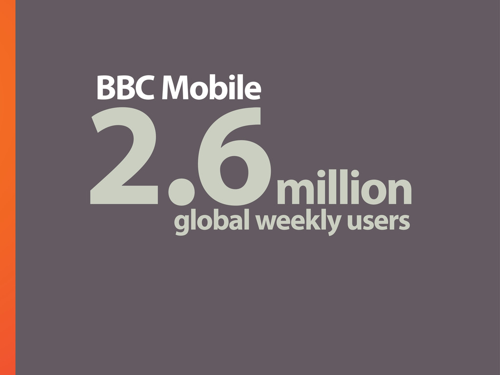 2.6million global weekly users BBC Mobile