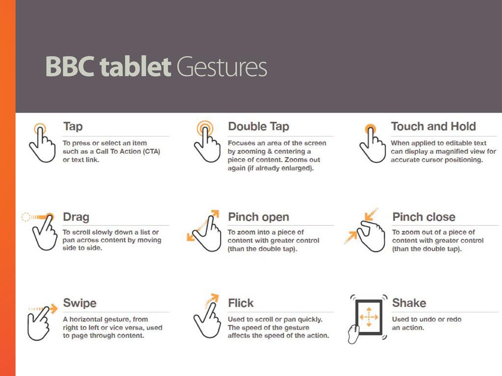 BBC tablet Gestures