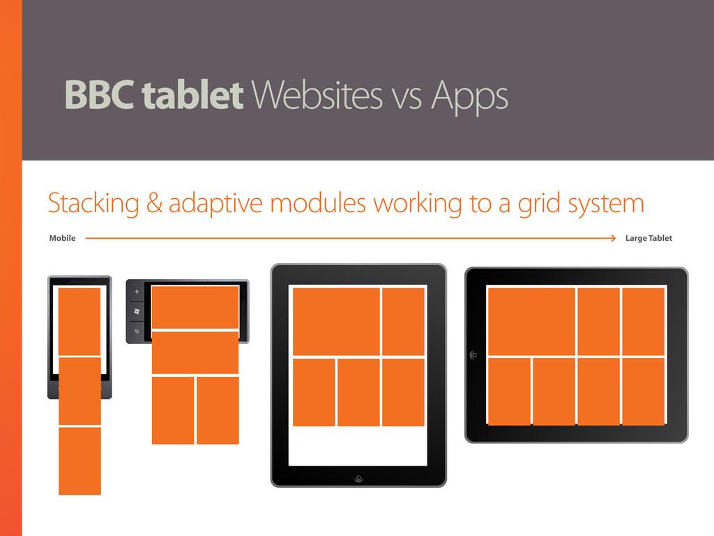 BBC tablet Websites vs Apps UIWindow 768 x 1024...