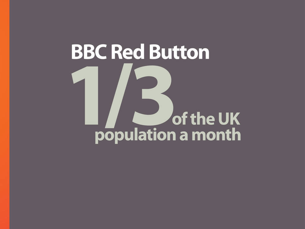 1/3 of the UK population a month BBC Red Button