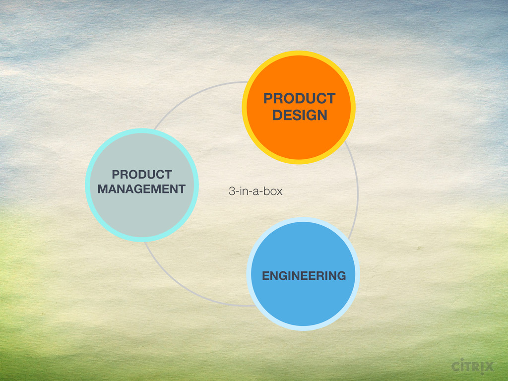 PRODUCT  MANAGEMENT PRODUCT  DESIGN ENGINEE...