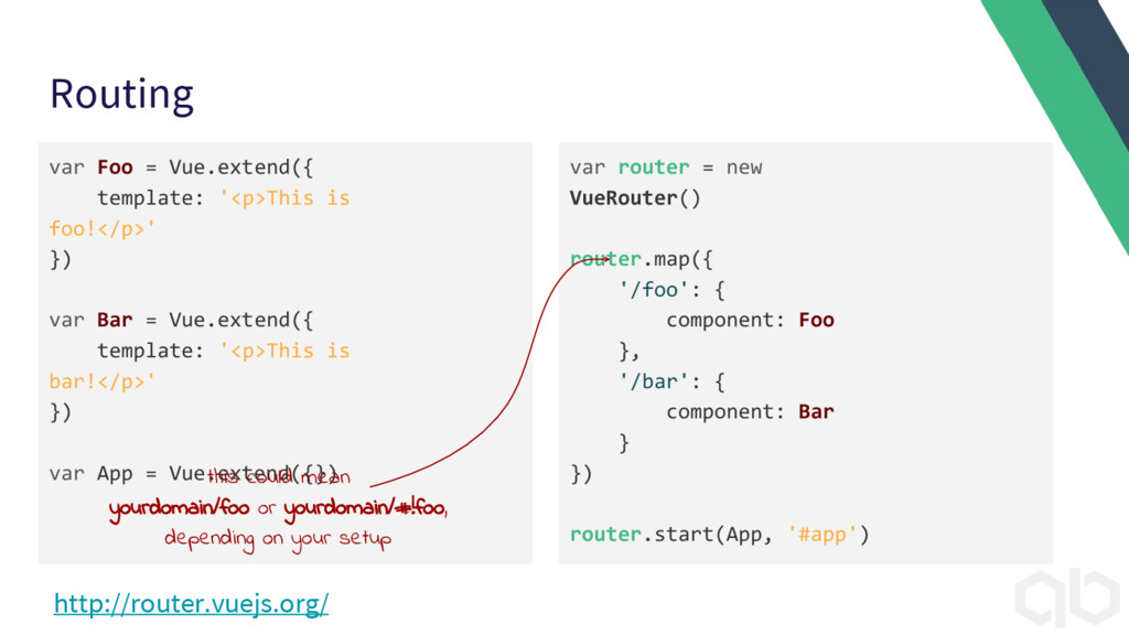 Routing var Foo = Vue.extend({ template: '<p>Th...