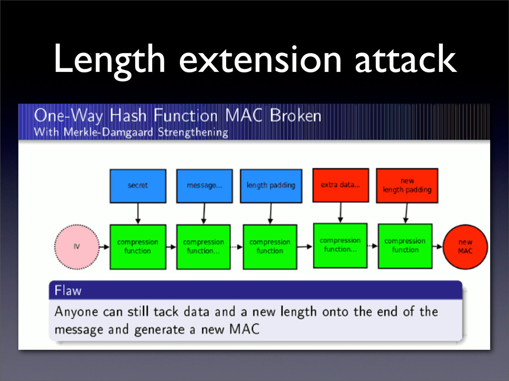 Length extension attack