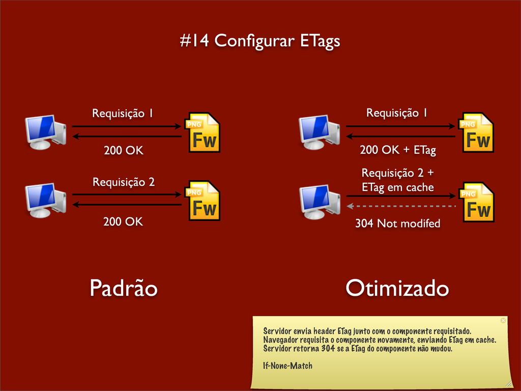#14 Configurar ETags Padrão Otimizado 304 Not mo...