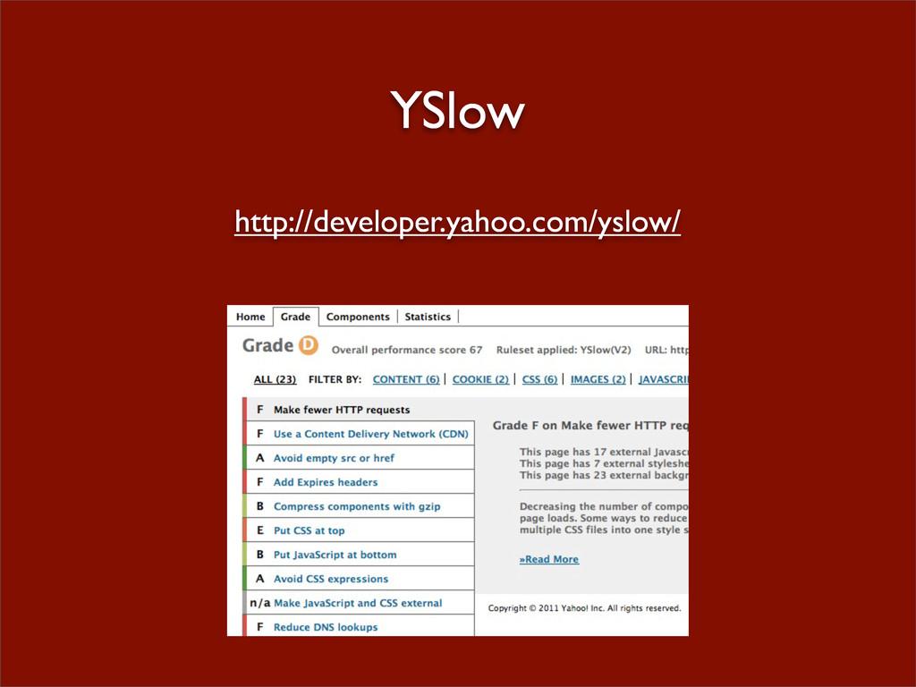 YSlow http://developer.yahoo.com/yslow/
