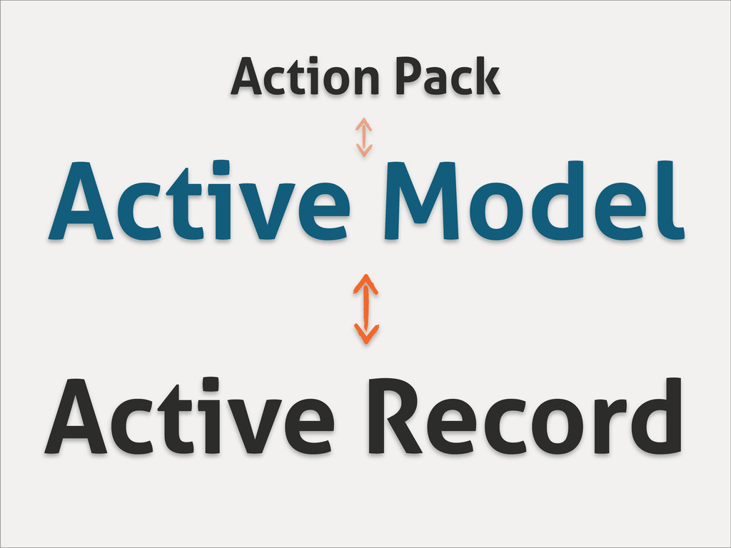 Active Model Active Record Action Pack