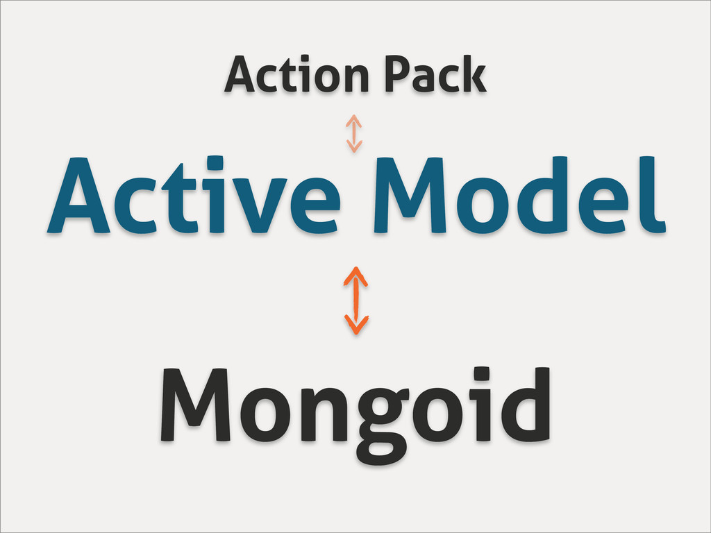 Active Model Mongoid Action Pack