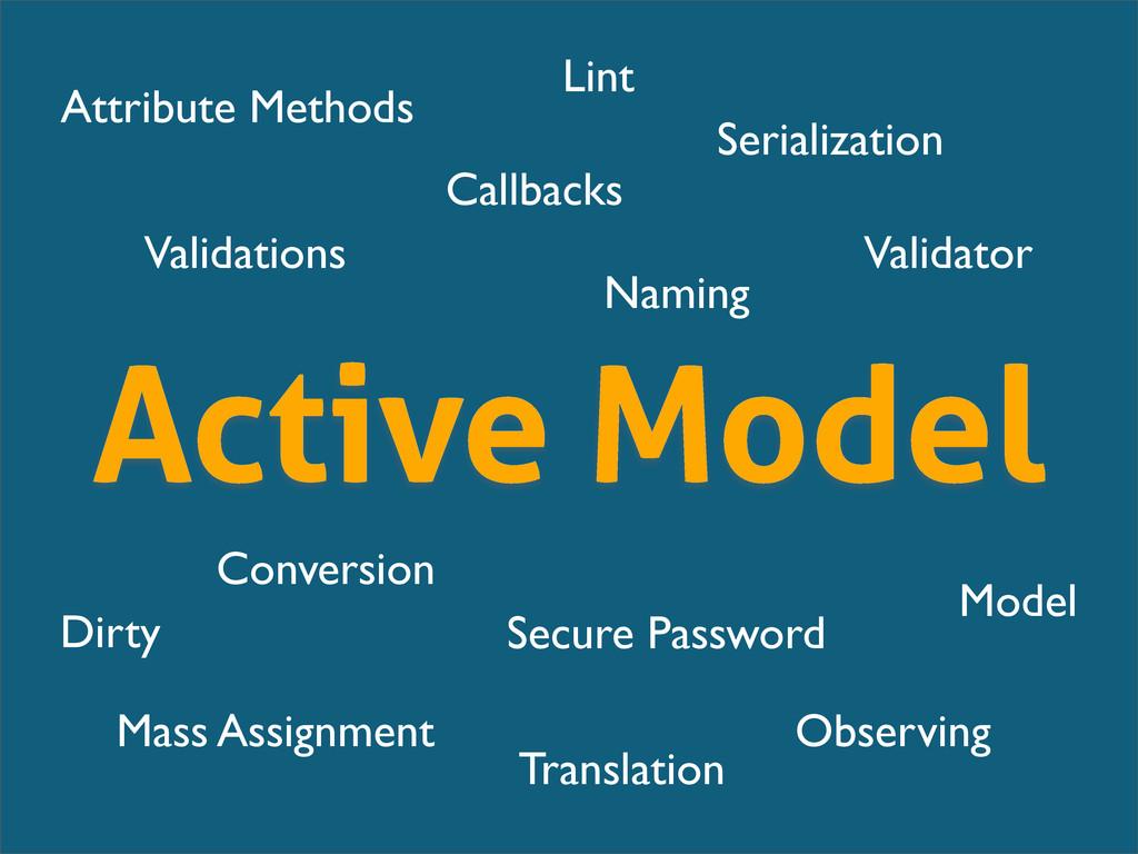 Active Model Attribute Methods Callbacks Dirty ...