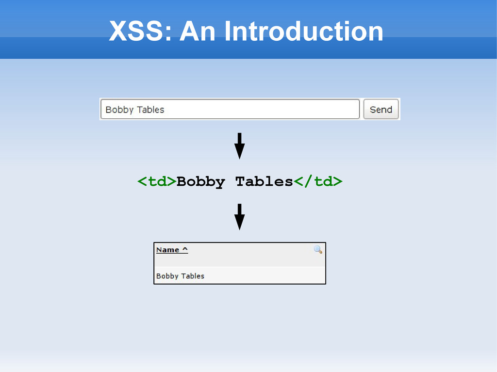 XSS: An Introduction <td>Bobby Tables</td>