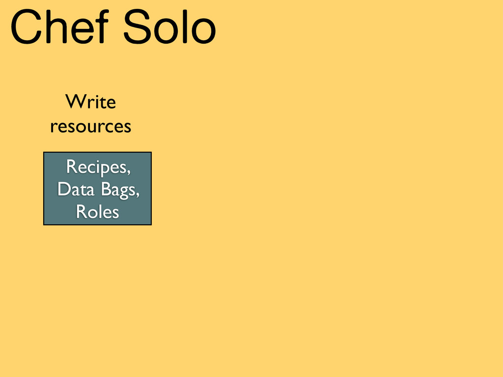 Chef Solo Write resources Recipes, Data Bags, R...