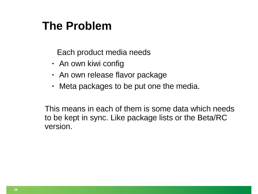 28 The Problem Each product media needs • An ow...